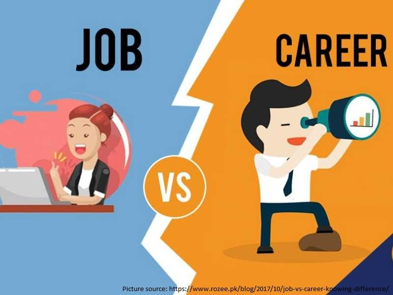 Career vs Job   Know the difference.
