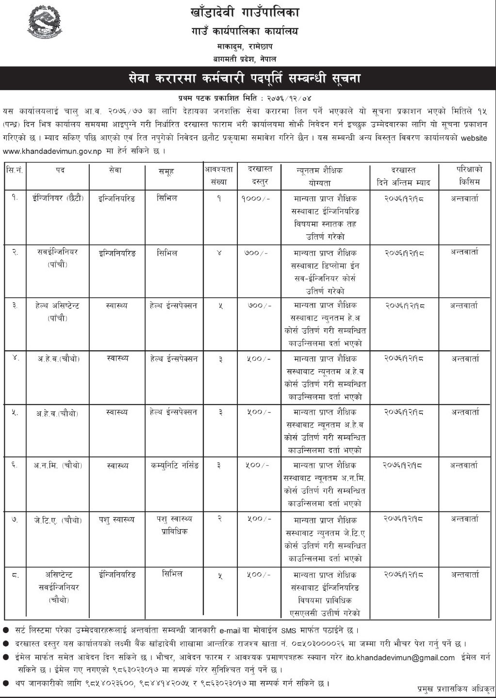 Various (Engineering & Health Position)