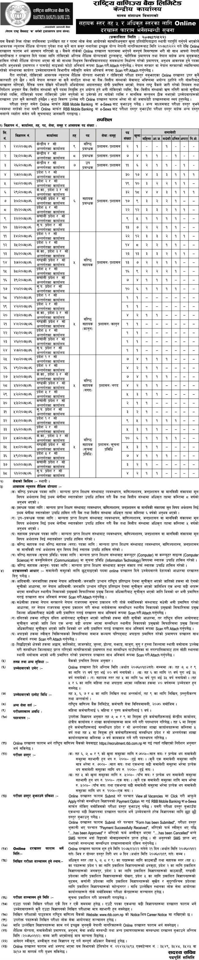 Recent Job Vacancy at Rastriya Banajya Bank (RBB) Manager and Officer Level