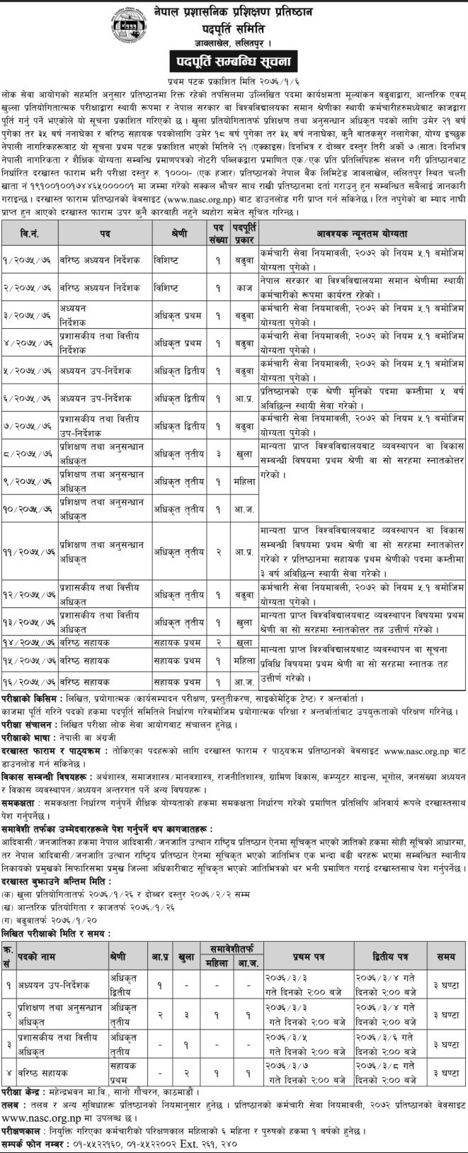 Multiple Positions Job Vacancy at Nepal Administrative Staff College (NASC)