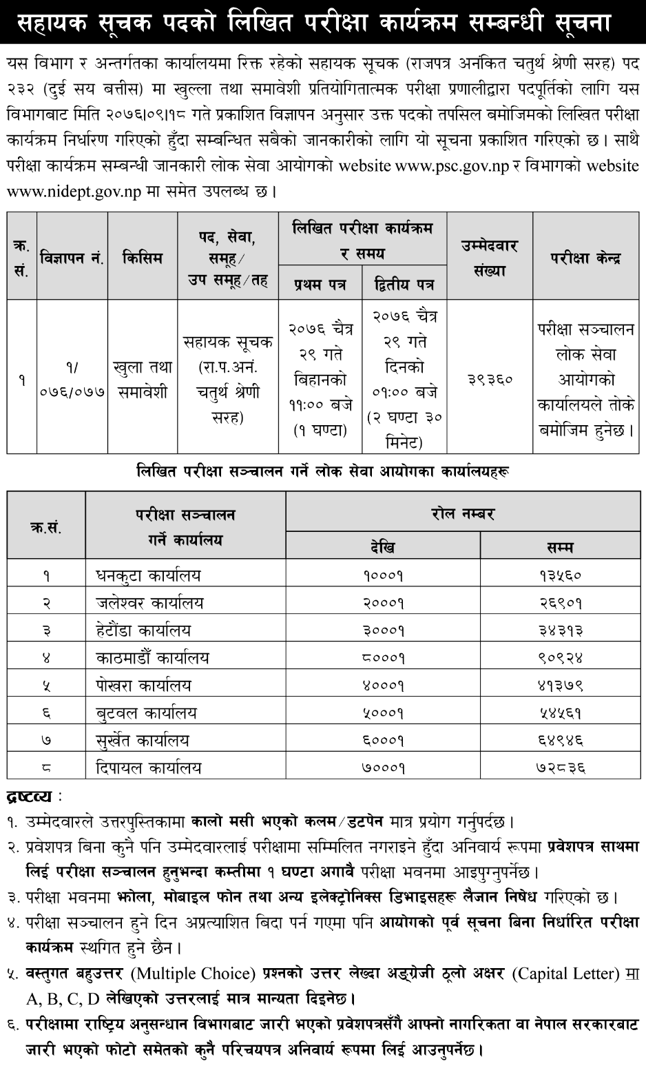 Written Exam Noticeat Rastriya Anusandhan Bibhag (राष्ट्रिय अनुसन्धान विभाग)